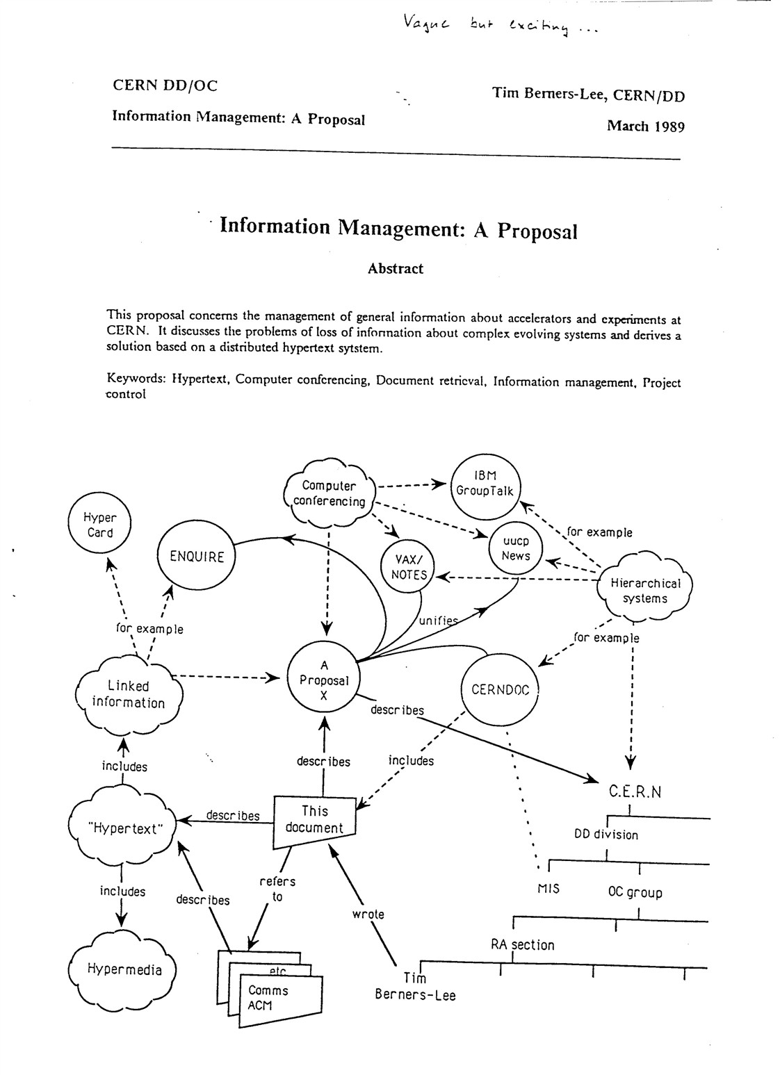 Information Management: A Proposal, 1989.